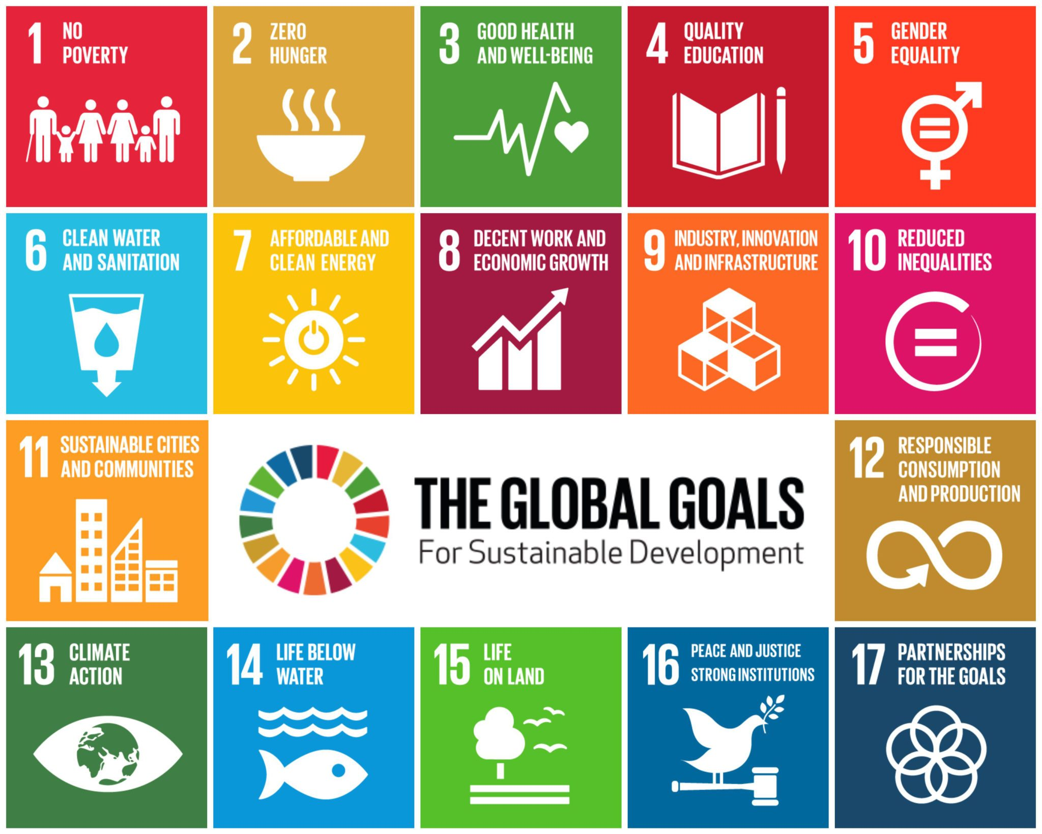 This is a call for all meetings industry professionals to voice their opinion on how global events can contribute to achieving the UN's SDGs by 2030!